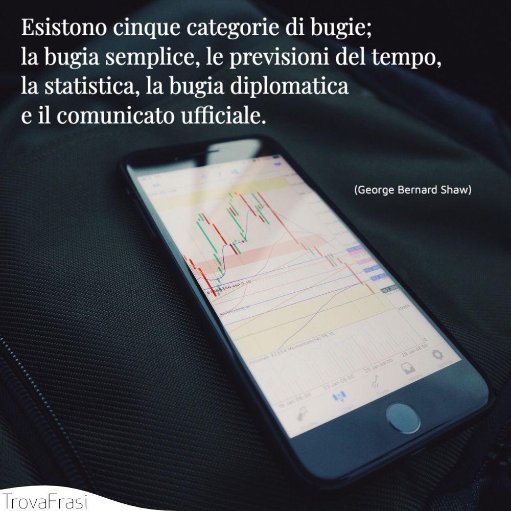Esistono cinque categorie di bugie; la bugia semplice, le previsioni del tempo, la statistica, la bugia diplomatica e il comunicato ufficiale.