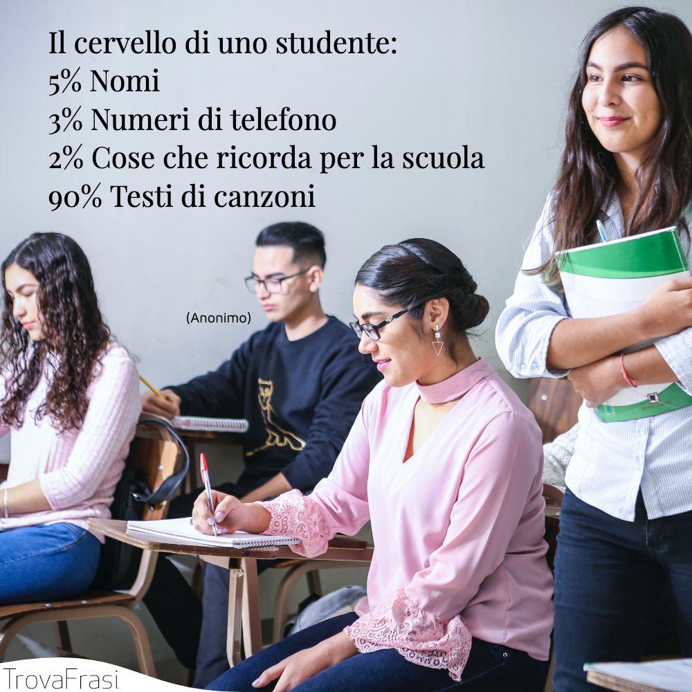 Il cervello di uno studente:5% Nomi3% Numeri di telefono2% Cose che ricorda per la scuola90% Testi di canzoni
